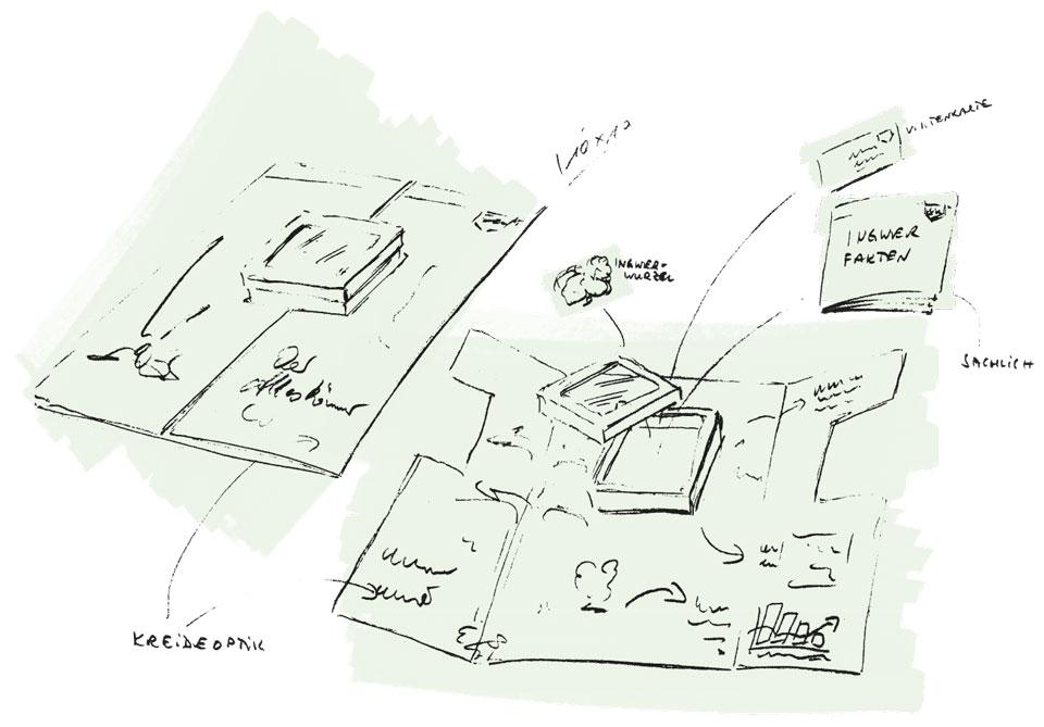 fuchs-broschuere-altarfalz-scribble
